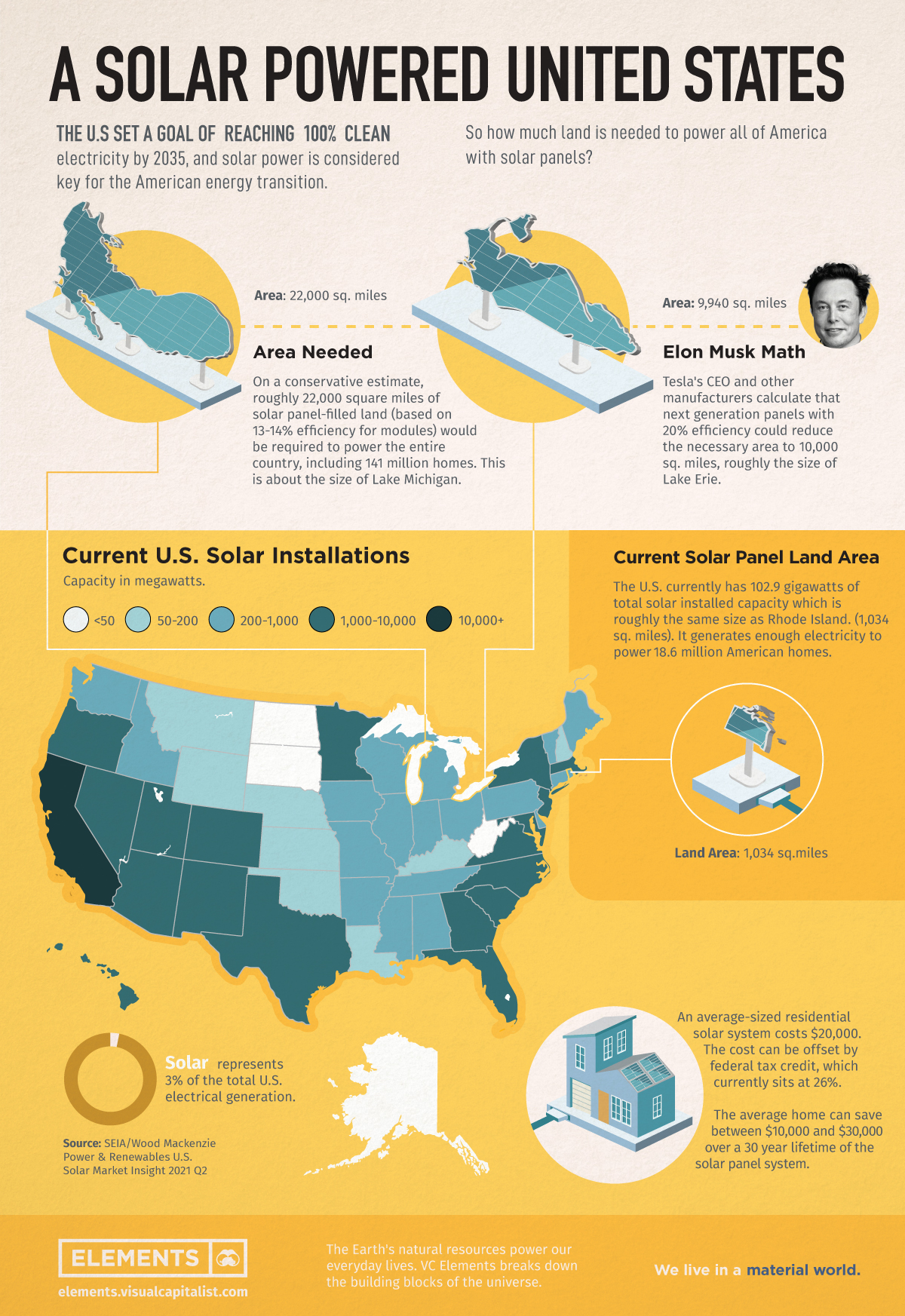 How much land would it take to power the U.S. with solar?